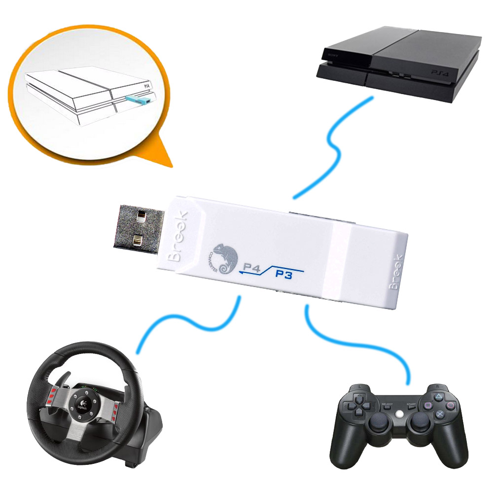 White Brook for PS4 usb Controller Adapter Converter Wired Wireless for PS3 Joystick for Logitech G27