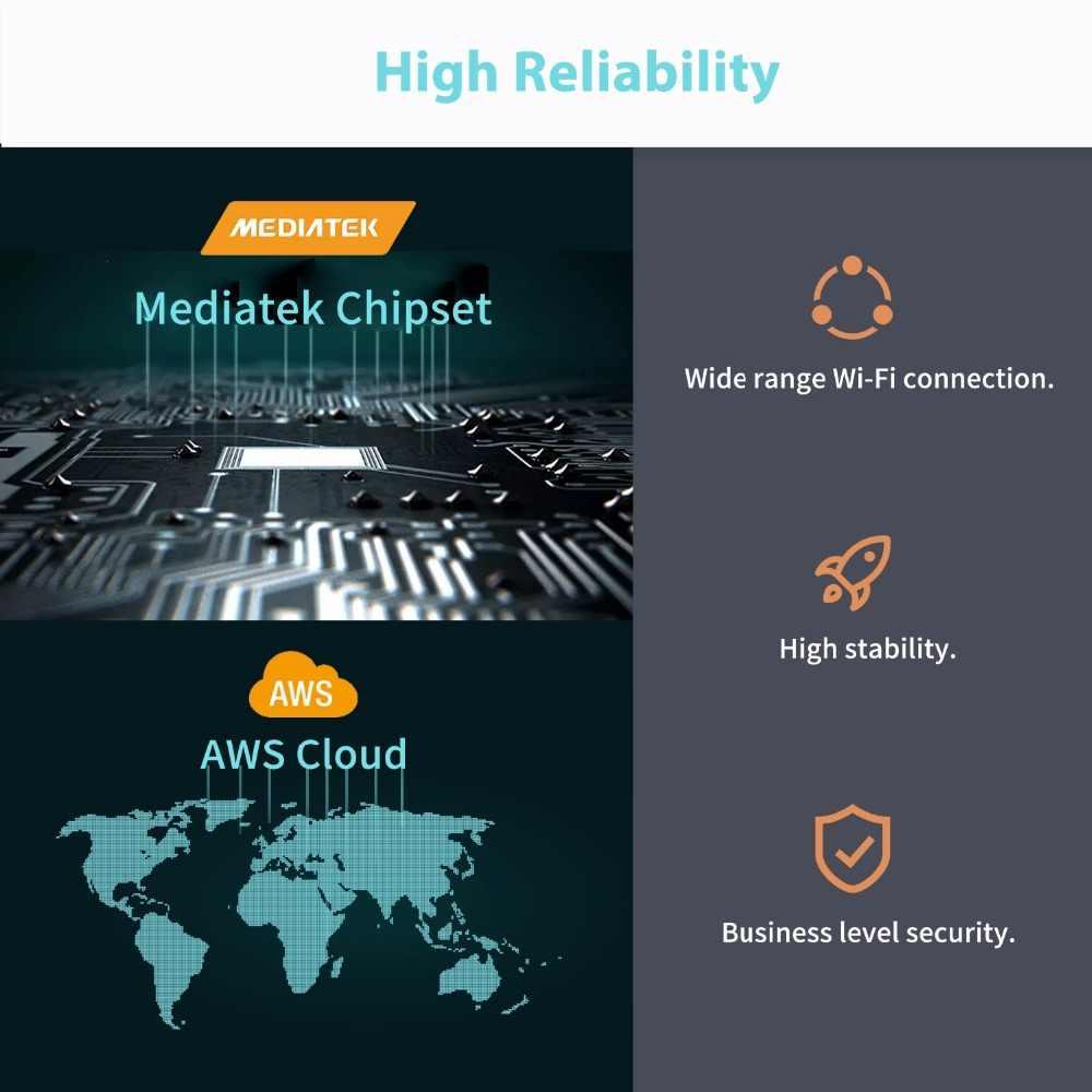 Smart WiFi Surge Protector, Power Strip Alexa & Google Assistant & IFTTT  Supported, App Remote Control Meross MSS425E US/EU/UK
