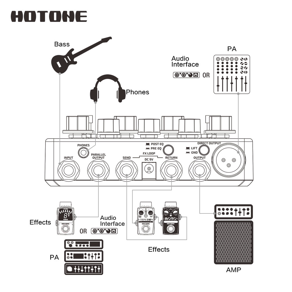 Hotone Brand New B Station Bass Preamp and D.I. Wide Tonal Range Guitar Effects Pedal BD20