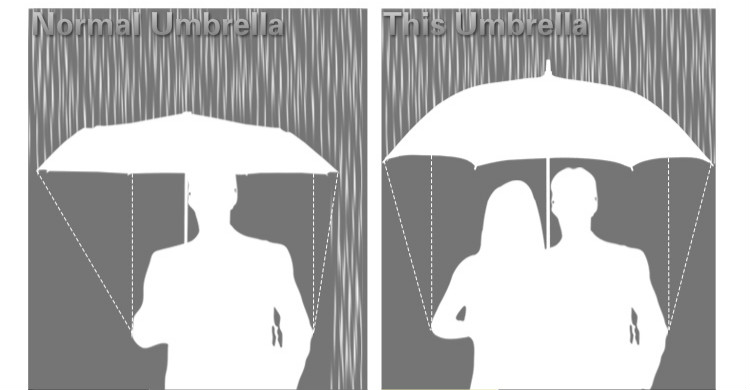 logo customized advertisement <font><b>umbrella</b></font> Super light creative <font><b>big</b></font> women anti UV sunshade inverted rain large <font><b>golf</b></font> <font><b>umbrellas</b></font> image