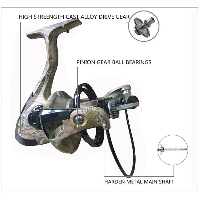 Lieyuwang 5000-10000 13BB 4.1: 1 Balıqçılıq Reel Feeder Metal - Balıqçılıq - Fotoqrafiya 3