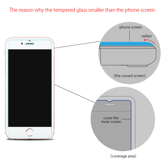 HD Clear Tempered Glass Film For Apple iPhone 4 4S 5 5S SE 6 6S 7 Plus Screen Protector Protective Film for iPhone7 7Plus+Tools