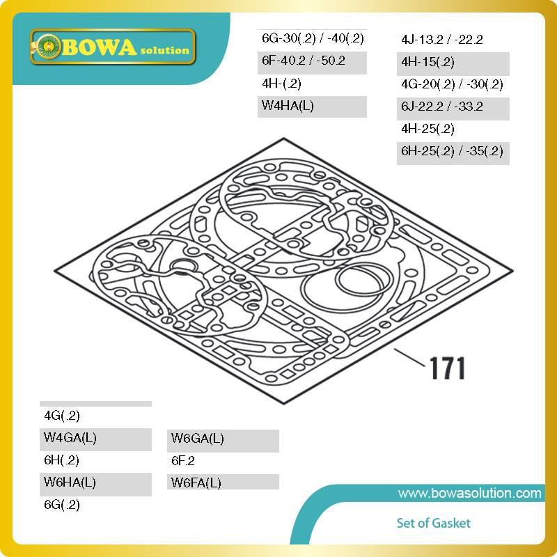 B4 Set of gasket for big octagon 4H and 4J refrigeration compressor interchangeable with Bitzer compressor parts versace jeans couture ремень