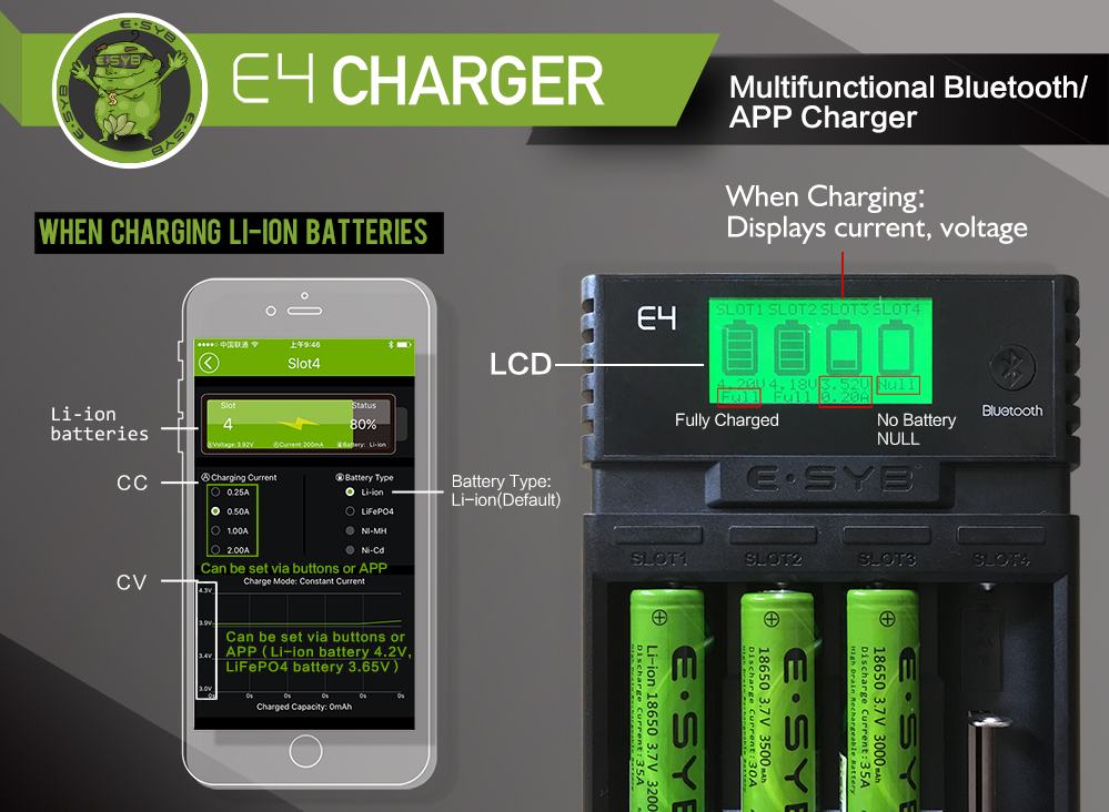 Brand New E-SYB E4 Rechargeable Batteries charger Ni-MH and Ni-Cd AAA AA battery and Li-ion 18650 26650 10440 18350 14500 16340 lithium li ion rechargeable battery charger 18650 26650 4 2v battery charger flashlight manufacturers wholesale