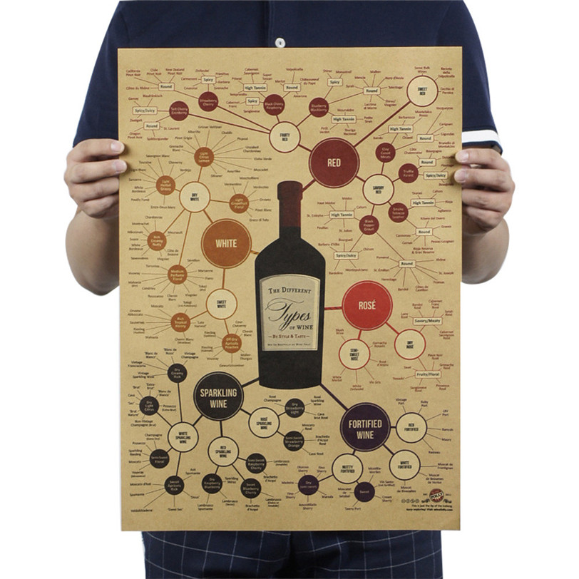 1 Piece Retro Poster Kraft Paper Antique Bar Room Red Wine Wall ...