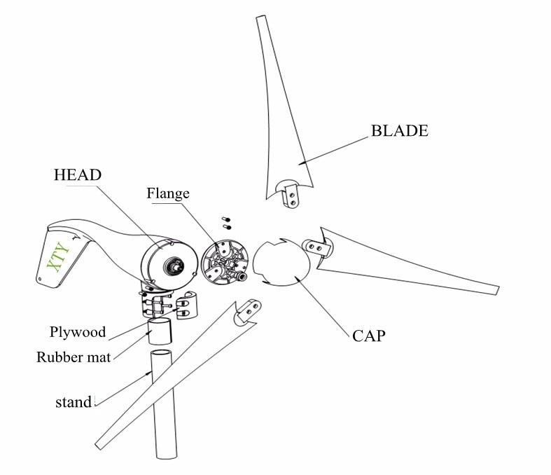 24v Wind Turbines Generator Wind Controller5100w Solar
