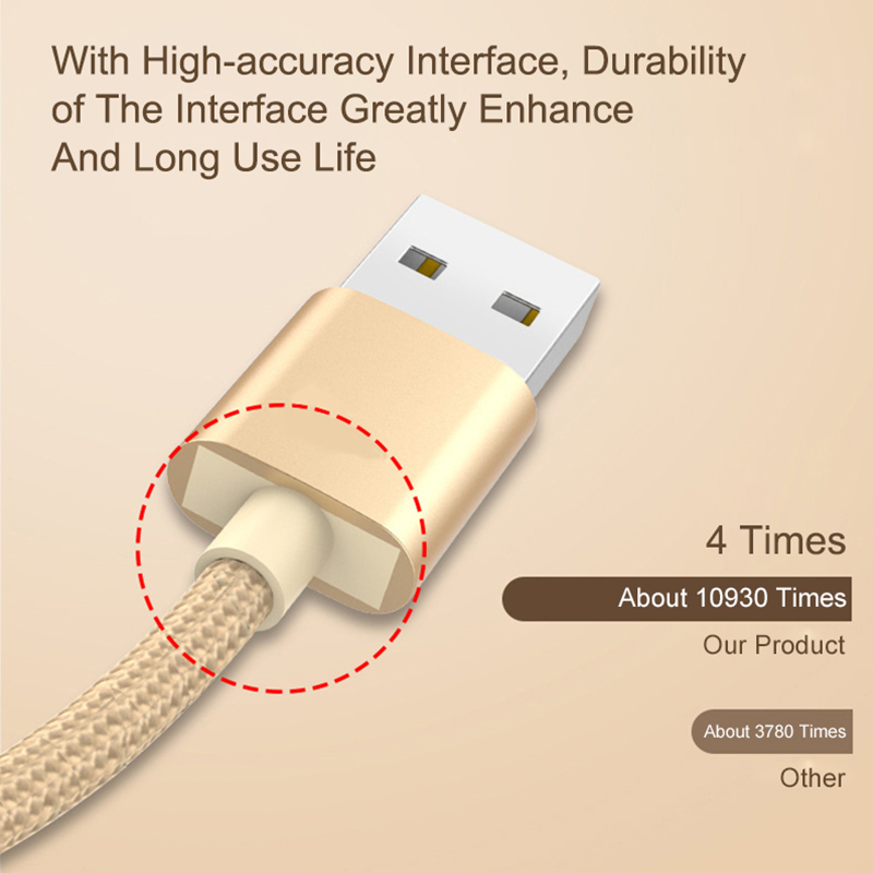 EGRINCY-OTG-Adapter-Micro-USB-To-USB-2-0-Converter-OTG-Cable-For-Android-Galaxy-S3 (6)