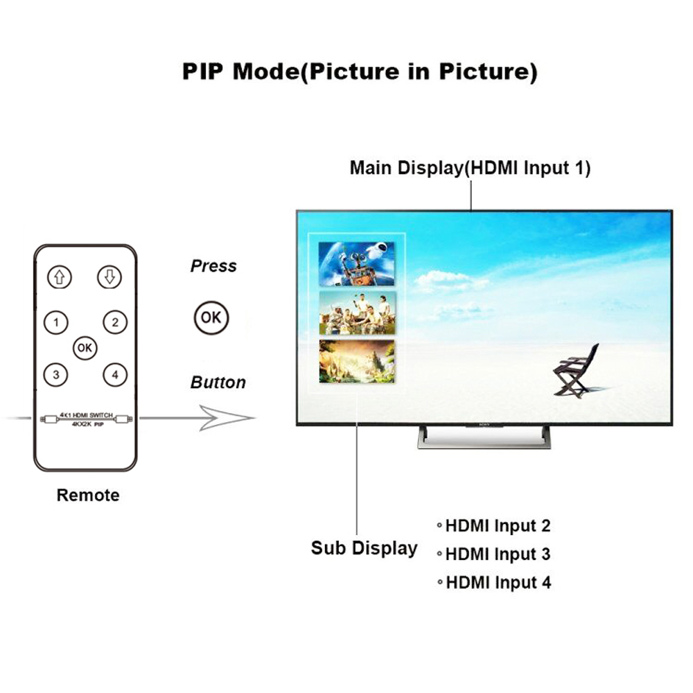 STEYR HDMI Switch,4Kx2K 4 Ports 4x1 HDMI Switcher 4 in 1 out with PIP (Picture-in-Picture)with IR Remote Control for HDTV