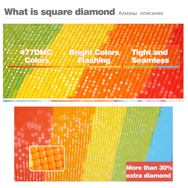 Diamond Embroidery Scenic Diamond Painting Cross Stitch