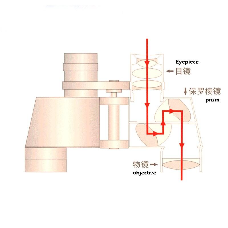 stargazing caca telescopio binoculos compactos alta definicao escalada ar livre 04