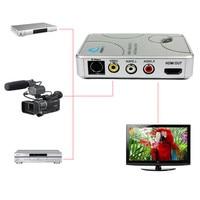 Good Application HDMI 1080P Output AV,S-Video to HDMI YPBPR Converter Adapter Box Silver Jan22