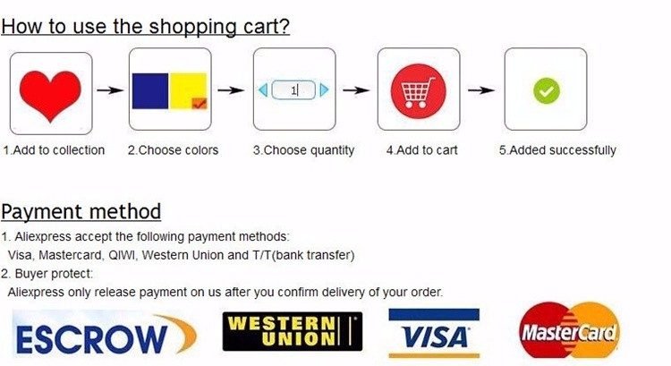 6-how to use the shopping cart
