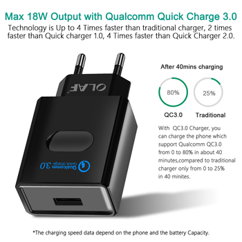 USB Phone Charger 5V/3A Quick Charge 3 0 Travel Wall USB Chargers