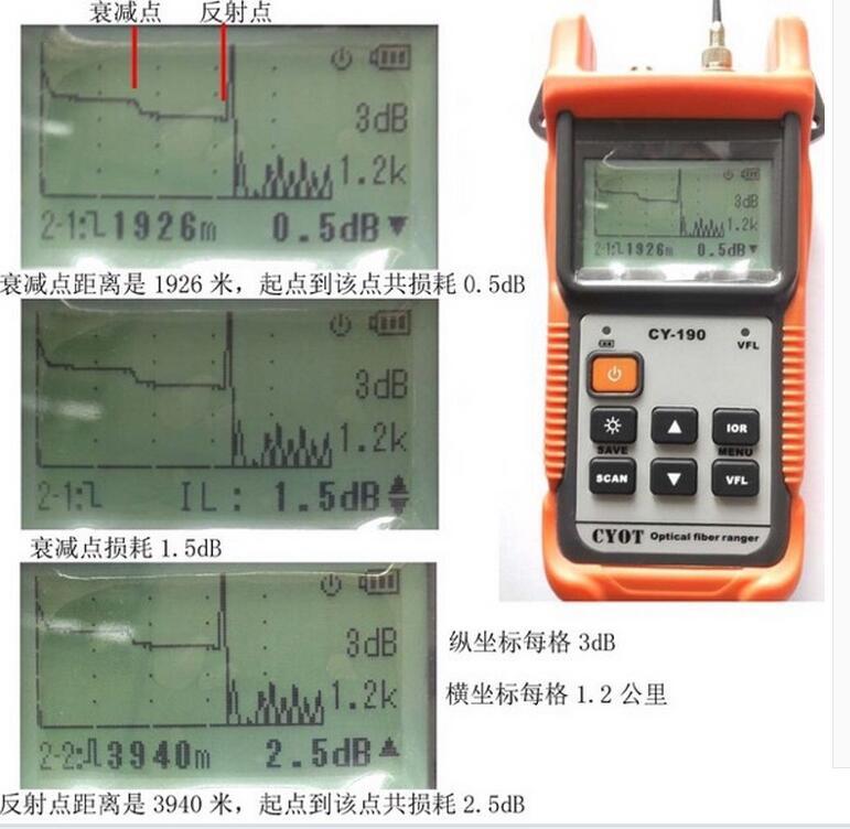 Optique Fibre Ranger MINI OTDR CY190S CY-190S OTDR portatif 60 km Fiber trouver faute testeur 1310/1550nm + 1 mw VFL