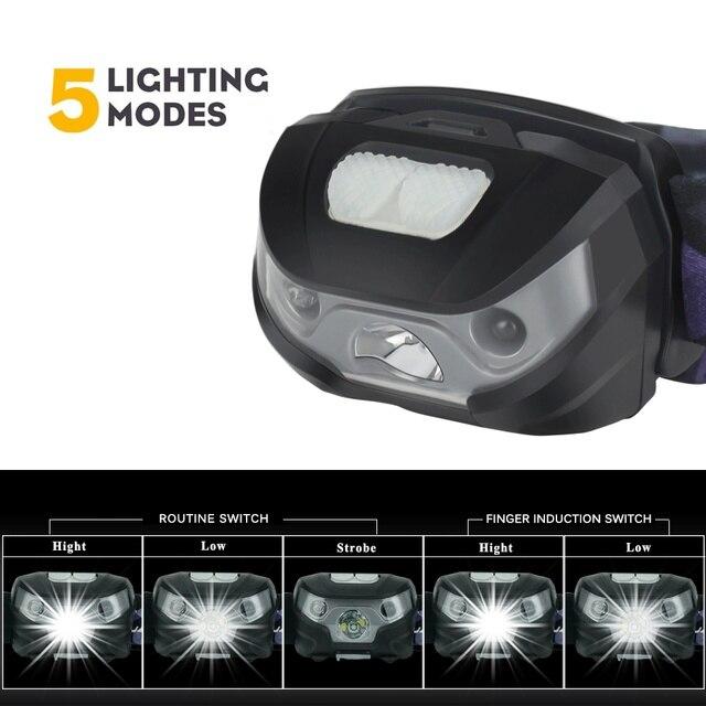 Mini Rechargeable LED Headlamp 3000Lm Body Motion Sensor Headlight Camping Flashlight Head Light Torch Lamp With USB 1200mAh