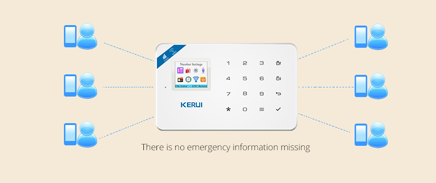 Kerui W18 Wireless Wifi GSM Alarm Systems Security IOS APP  GSM SMS Burglar Alarm System Motion Sensor Russian Warehouse 7