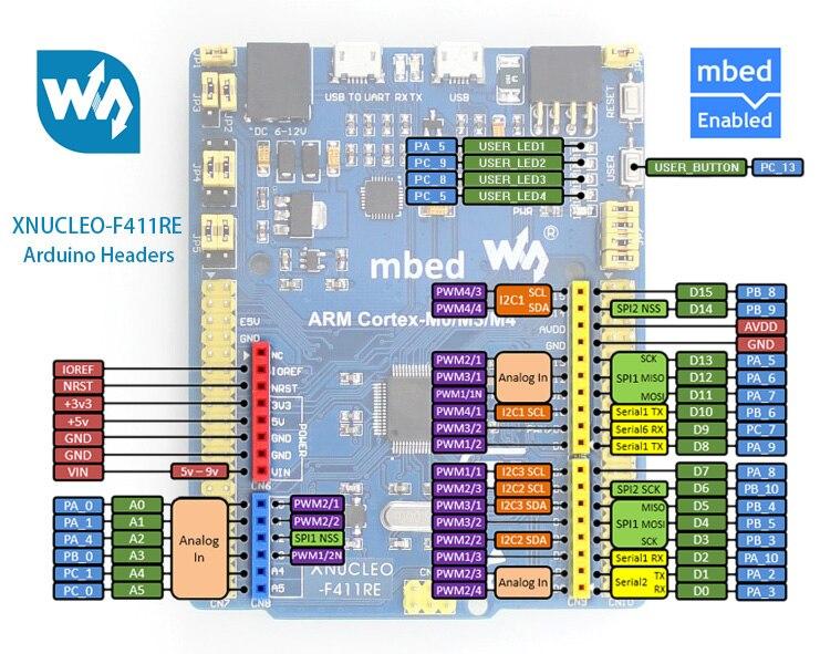 XNUCLEO-F411RE STM32 development board