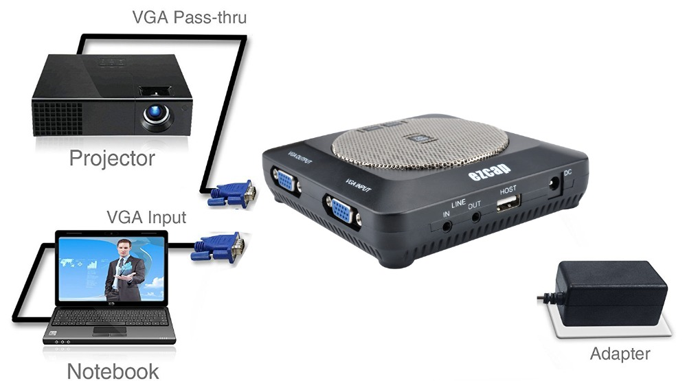 EZCAP Lessons Lecture Video Box HDMI VGA HD Capture Card 1080p Educational Video Conference Recording Box with Mic Microphone