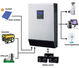 Image 5 - Promotion!!PS1KVA Pure Sine Wave Hybrid Solar Inverter 12VDC Input 230VAC Output with AC charger+50A PWM Solar Charge Controller