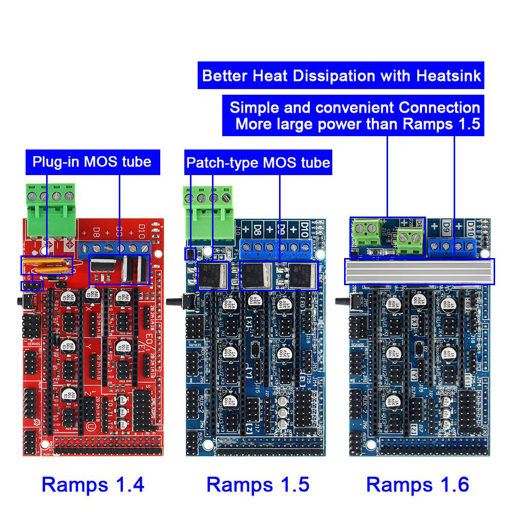 Ramps 1.6 Expansion Control Panel With Heatsink Upgraded Ramps 1.4/1.5 For Arduino 3D Printer Board