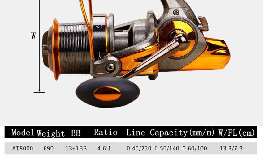 Série de filage améliorée petite ligne de pêche à longue portée ancre moulinet de pêche en mer roue de pêche accessoires de pêche - 3