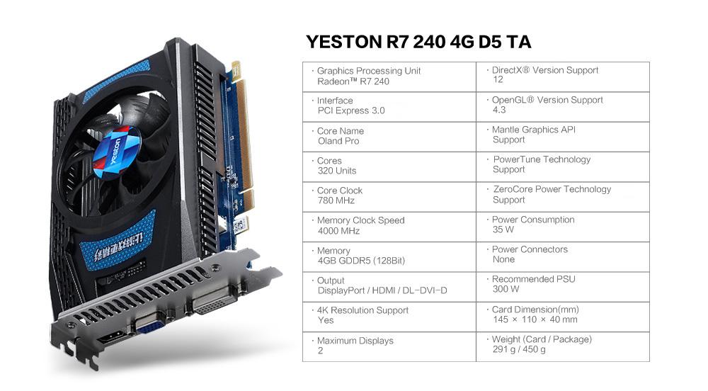 Yeston Radeon R7 240 4GB GDDR5 pci express 3 0 video gaming
