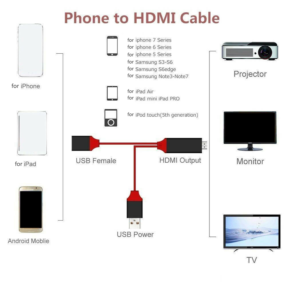 Smart High Speed Wire Line HD Sync Screen HDMI Cable Tablets Accessories 1080P AV Adapter Phone To TV For IPhone 6 7 8 X
