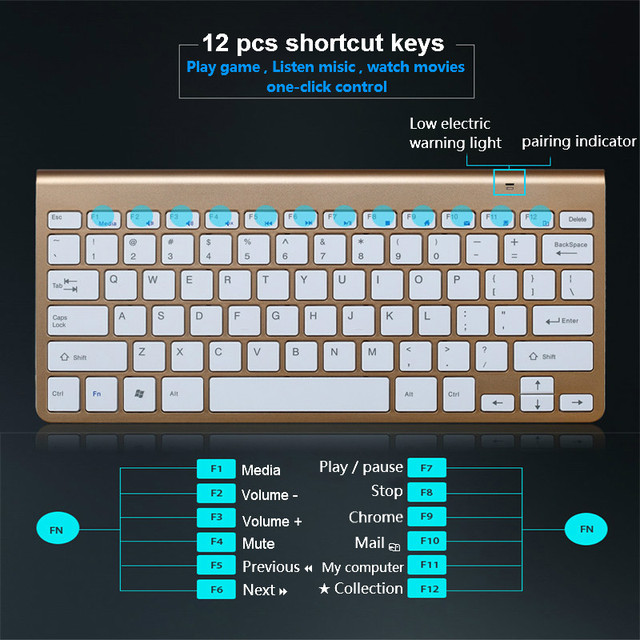 Ultra Slim 2.4G Wireless Keyboard Portable Mouse Mini Set Keyboard for IOS Android For Mac/Notebook/TV Box/PC Office Supplies 2