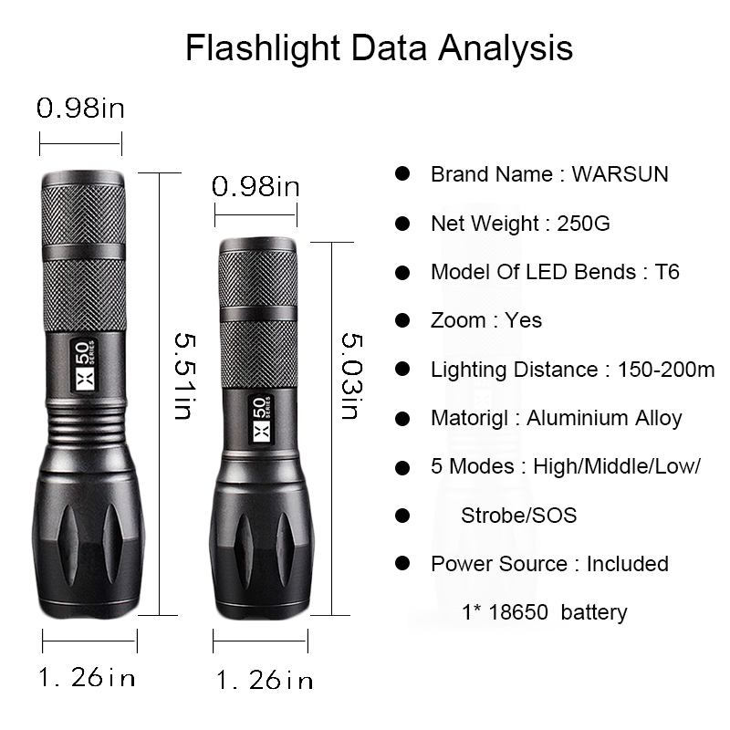WARSUN Portable Linternas Led 5 Modes Bike Lanterna Led Tactical Flashlight Outdoor Camping Torch Zaklamp Gladiator Flash Light