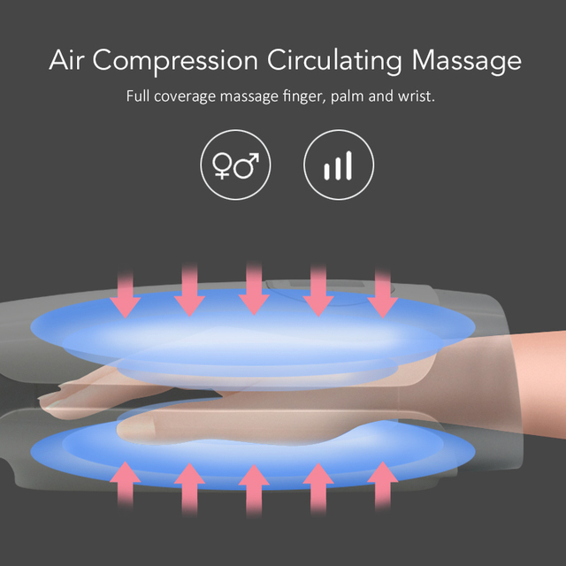 MARESE Electric Hand Massage Device Heat Air Compression Palm Massager Beauty Finger Wrist Spa Relax Pain Relief Girlfriend Gift 2