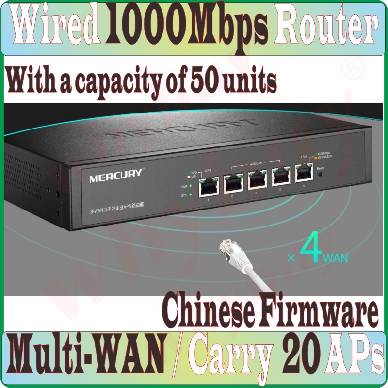 Wired Router Gateway Balance-Core Gigabit Load Wifi Multi-Wan Ac Authentication 5port