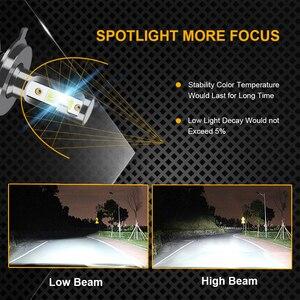 Image 3 - GEETANS H7 H4 LED Car Headlight H1 H3 H8 H11 LED 9005 HB4 9006 HB5 HB3 HB2 9003 9004 9007 Car Lights Bulb 6500K Canbus