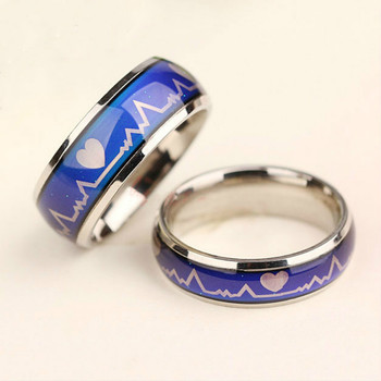 Mood Ring Color Temperature Changing Magic Stanless Steel Wedding rings 1
