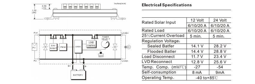 HTB1vufCMVXXXXa4XpXXq6xXFXXXR - Free Shipping SL-10L-12V 10A Morningstar Sun Light Solar Controller