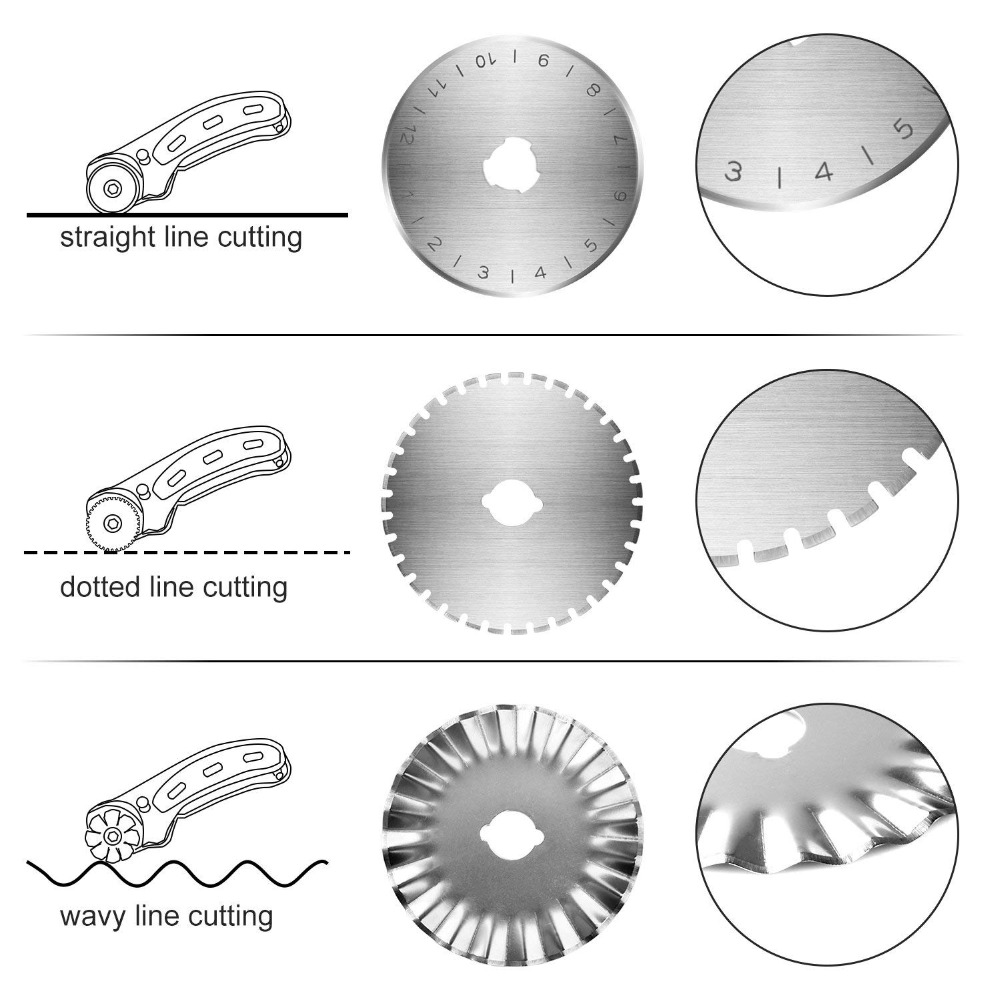 BONROB 45mm Rotary Cutter,6Pcs Replacement Blades