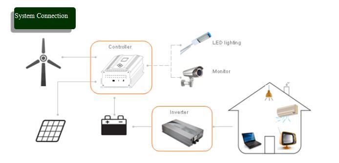 cheap controladores solares 05