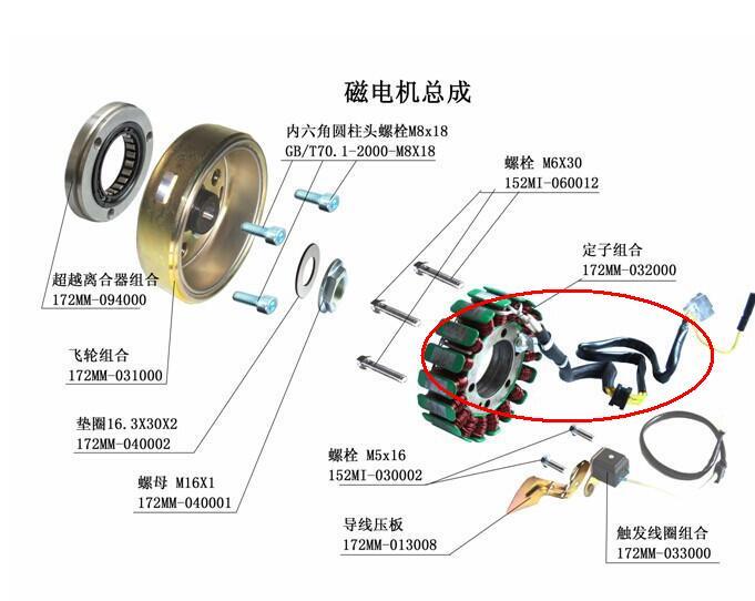 Magneto motor assy for CFMOTO/CF250/ YH260CC ATV BEYOND ATV260