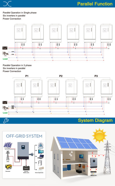 5KVA 4000W Solar Hybrid Inverter Pure Sine Wave 220VAC Output Parallel  inverter Built-in PWM 48V 50A Solar Charge Controller