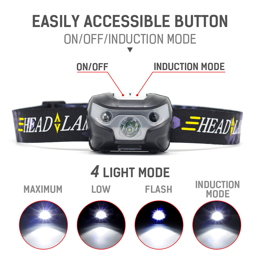 DINGDIAN LED COB Head Torch USB Rechargeable Headlamp Body Motion Sensor Headlight Outdoor Camping Riding for Bike LED Head Lamp in Headlamps from Lights Lighting