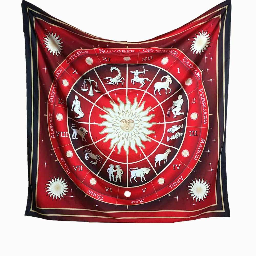 占星術 無料 インド