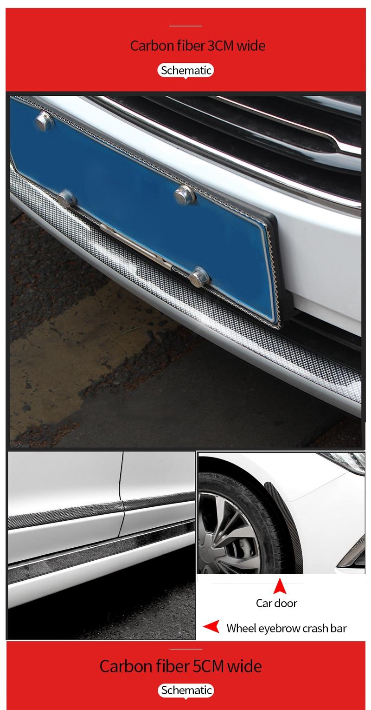 Car Stickers 5d Carbon Fiber Rubber Styling Door Sill Protector Schematic No 01 03 04 05 Ru