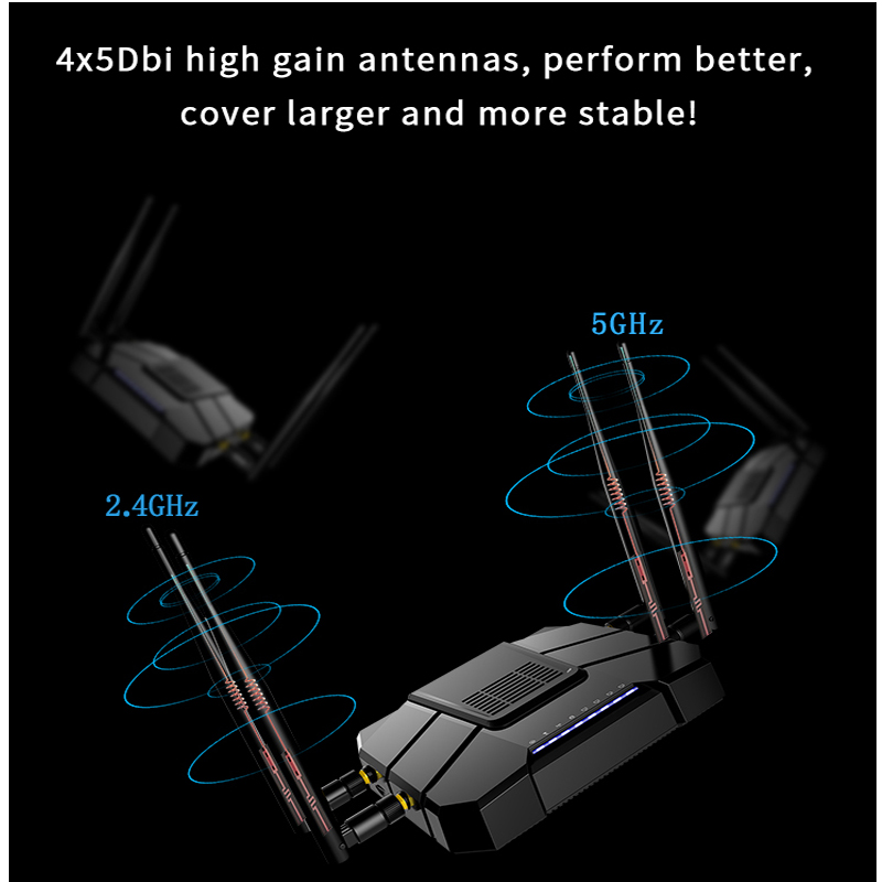 Image 4 - Gigabit openWRT WiFi Router With SIM Card Slot 1200Mbps 2.4G/5GHz 512MB Dual Band 4G LTE 3G Modem Router Wireless Repeater-in Wireless Routers from Computer & Office