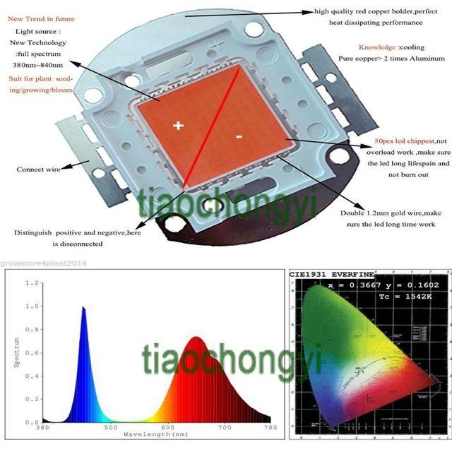 50w diy led grow light 380-840nm kit,chip,driver,heatsink,cooling fan ,led  lens