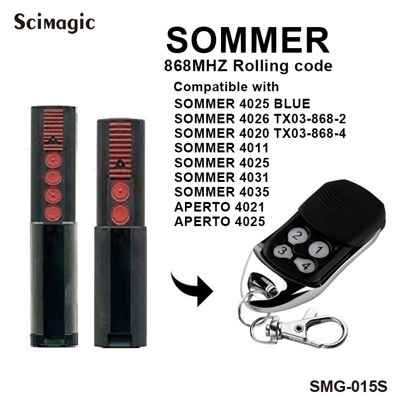 gaixample.org Hardware DIY & Tools SOMMER 4020 compatible remote ...