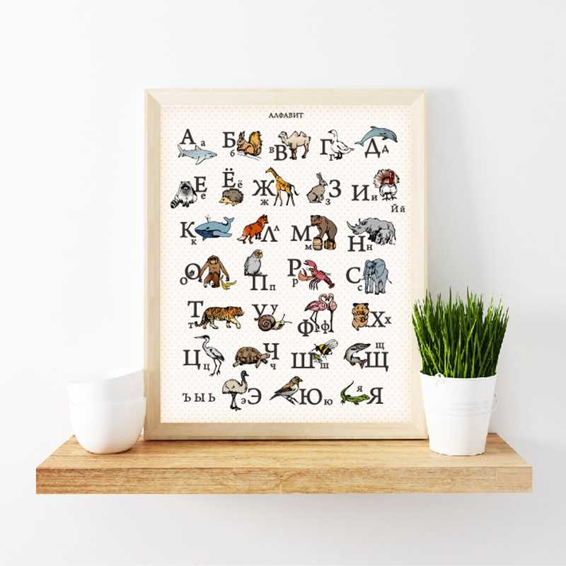 Russian Alphabet with Animals Poster PrintNursery Kids Room ABCWall Decor