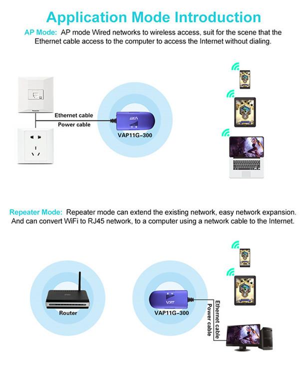vonets vap11g-300 разъем RJ45 мини беспроводной мост беспроводной мост повторитель сети маршрутизаторы и Wi-Fi Интернет для компьютерных сетей камеры монитор пк