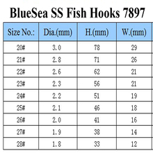 BlueSea 10 Pcs/Pack 7897 Stainless Steel Big Double Fishing Hooks Large Double Non-Weld Fish Hooks  For Trolling Lures