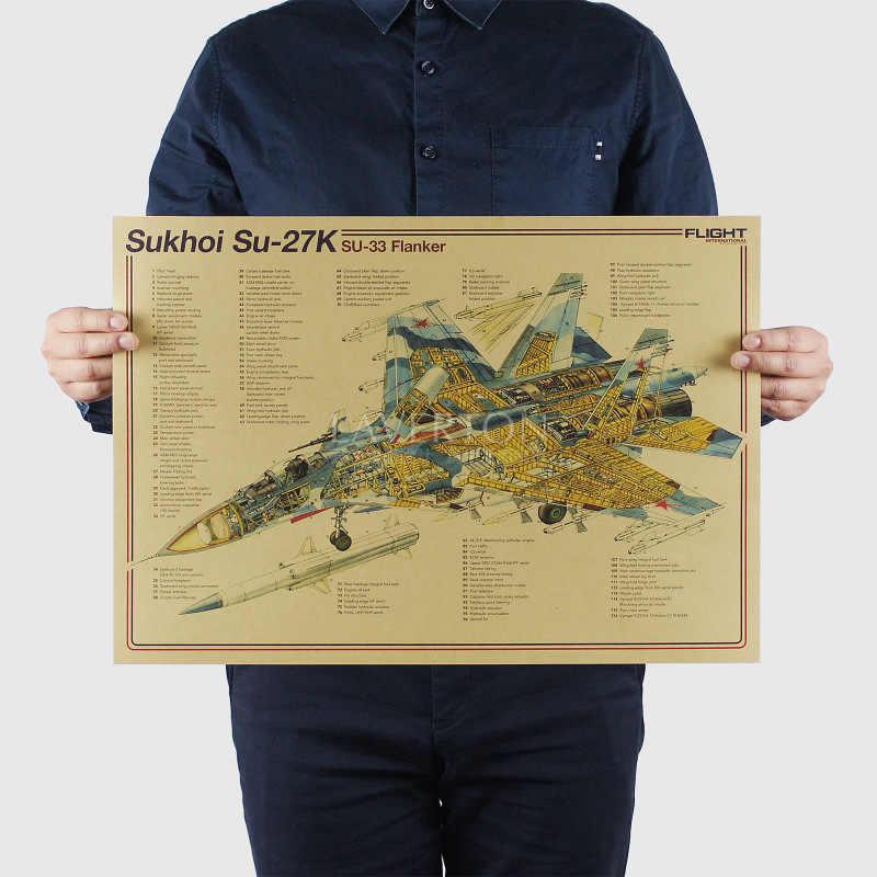 スホーイ SU-27K SU-33/有名な武器デザイン/戦闘機/クラフト紙/ウォールステッカー/レトロポスター/装飾絵画 51 × 35.5 センチメートル