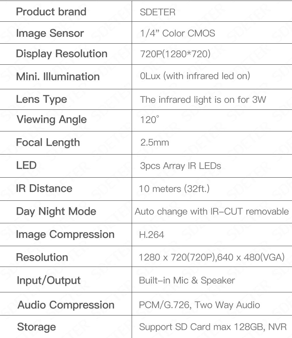 camera wireless (15)
