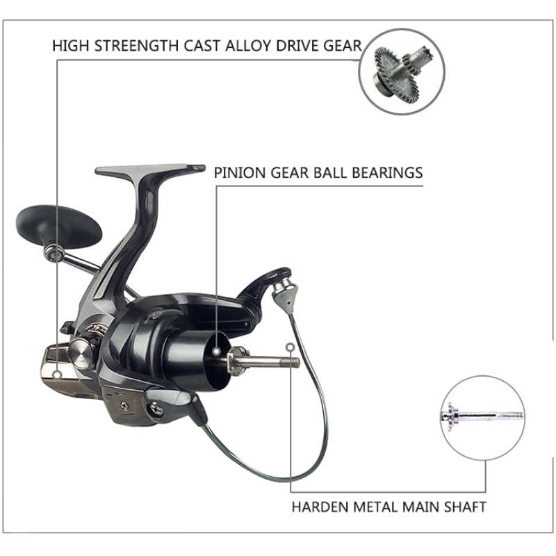 Lizard wedkarstwo 13 + 1 łożyska kulkowe duże kołowrotki wędkarskie podajnik metalowy kołowrotek kołowrotek dla wędkarzy Shimano 25 kg Max Drag